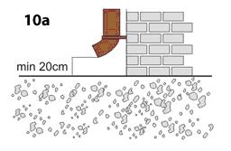Plieninė Lietaus Nuvedimo Sistema Galeco