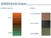 Modernios vario panaudojimo galimybės Aurubis kaina