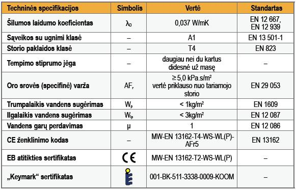 TP115 technines specifikacijos