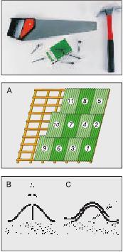 Bituminio šiferio ir lakštų montavimo instrukcija