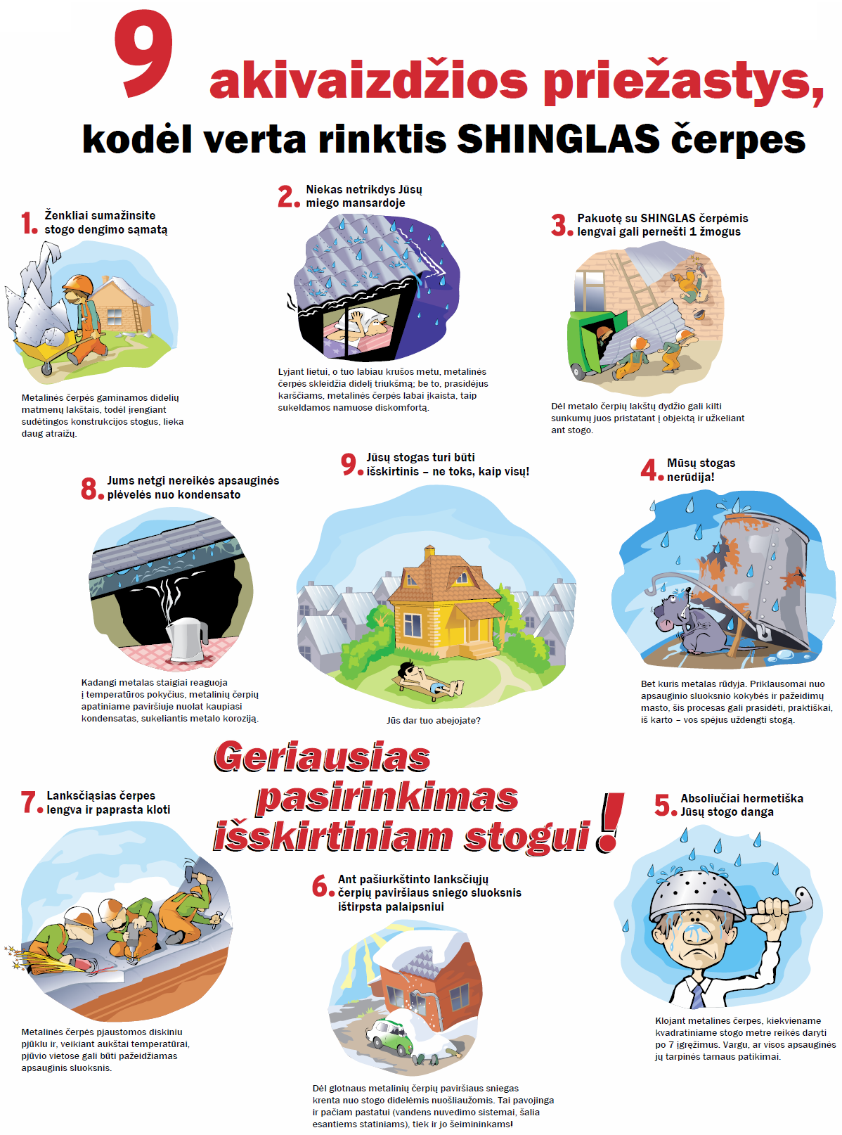Bituminės Čerpės Mida Internetu Kaina Vilniuje